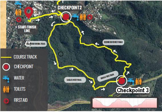 redwoodmap